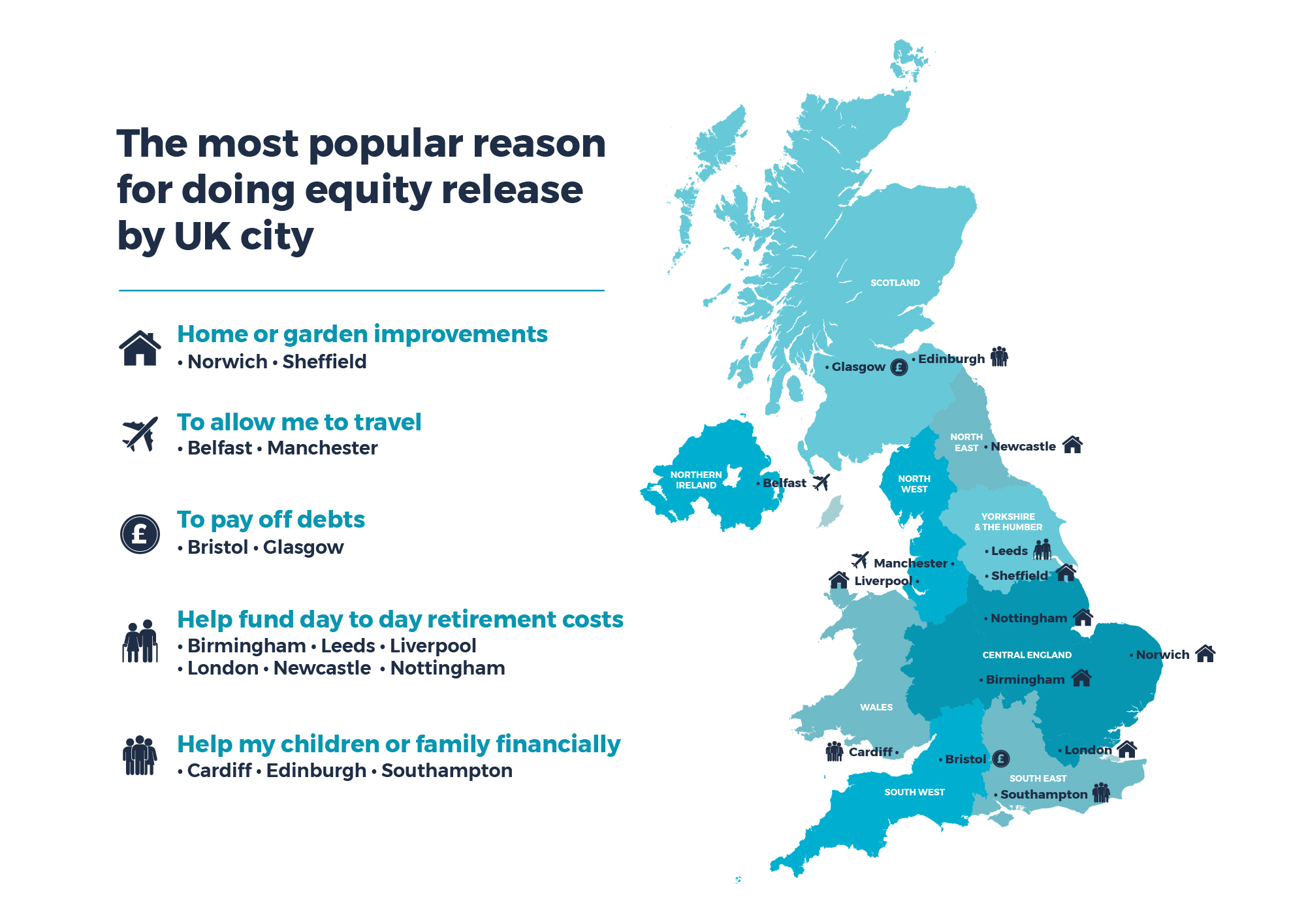Infographic on top reasons people take out equity release